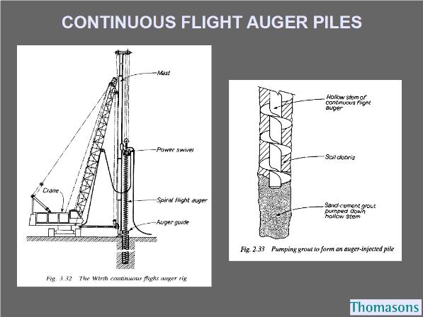 Pile Design And Construction Practice Pdf