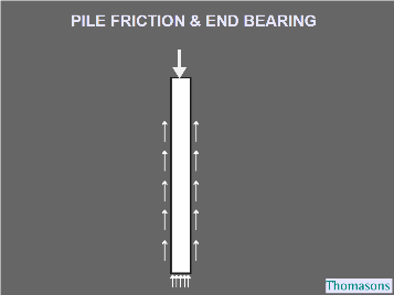 Piling & underpinning